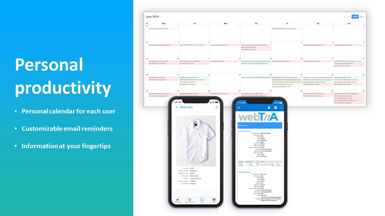 Enhanced personal productivity with Axind WebTnA